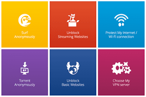 VPN security online casino websites
