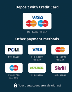 Thrills.com banking
